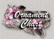 ornament chart